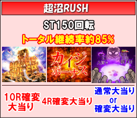P弾球黙示録カイジ沼4 カイジVer.のゲームフロー