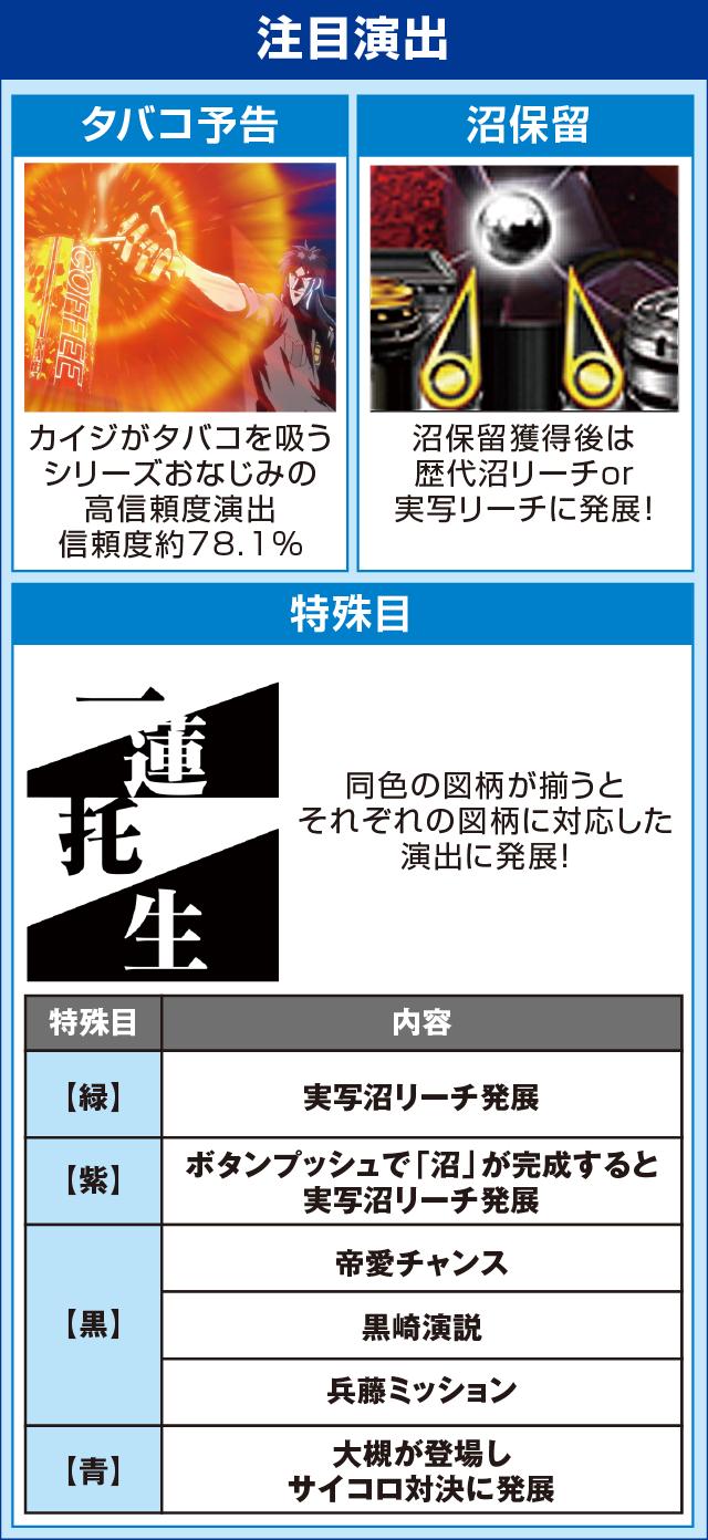P弾球黙示録カイジ沼4 カイジVer.のピックアップポイント