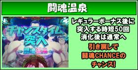 CRアントニオ猪木 打てばわかるさ! ありがとぉー!!!のゲームフロー