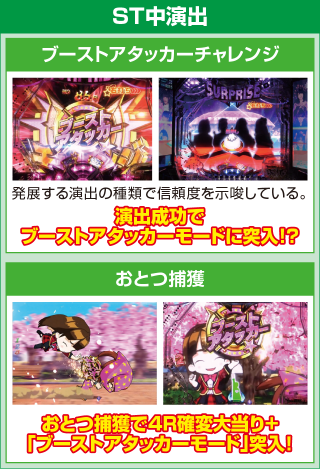 ぱちんこ AKB48-3 誇りの丘のピックアップポイント