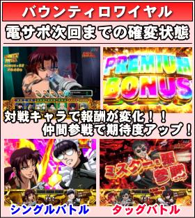 ぱちんこCRブラックラグーン3のゲームフロー