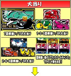 CRドラム海物語BLACKのゲームフロー