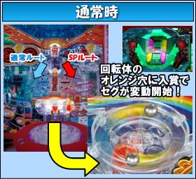CRダイナマイトキングin沖縄のゲームフロー