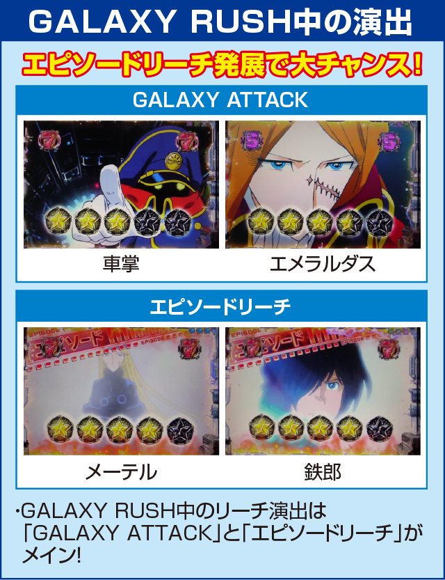 CR銀河鉄道999 99ver.のピックアップポイント