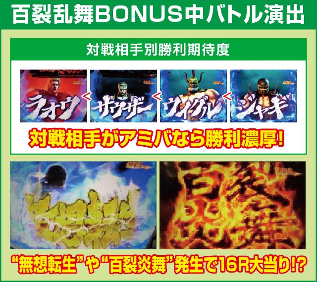ぱちんこCR北斗の拳7 百裂乱舞のピックアップポイント