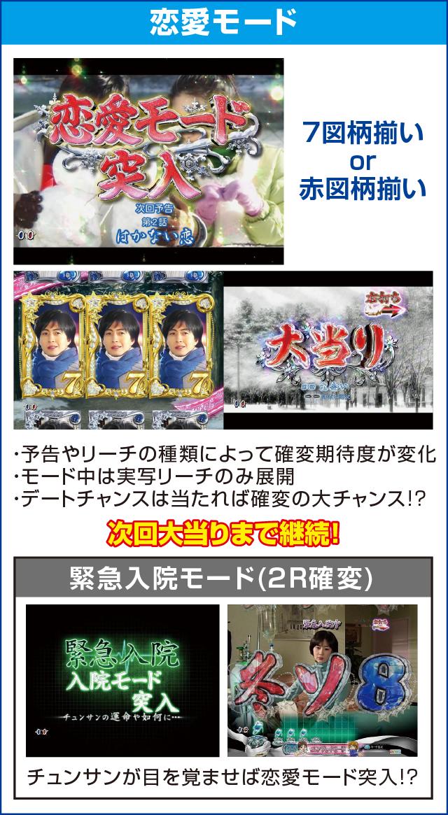 ぱちんこ 冬のソナタ Rememberのピックアップポイント