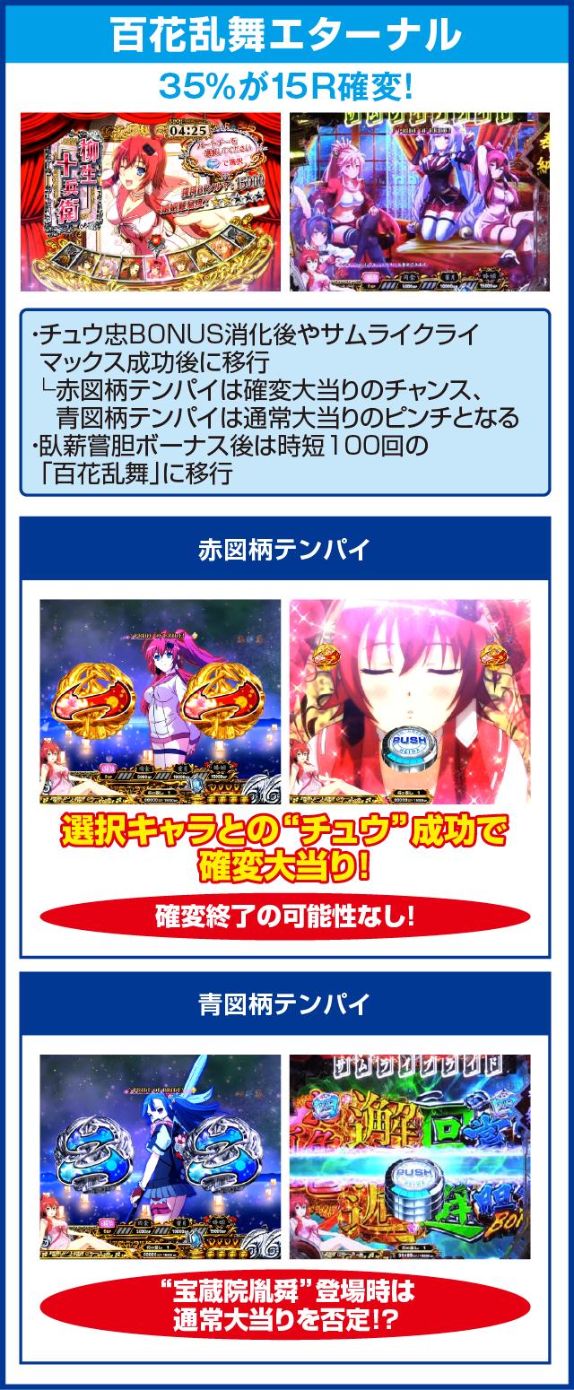 CR百花繚乱サムライブライドのピックアップポイント