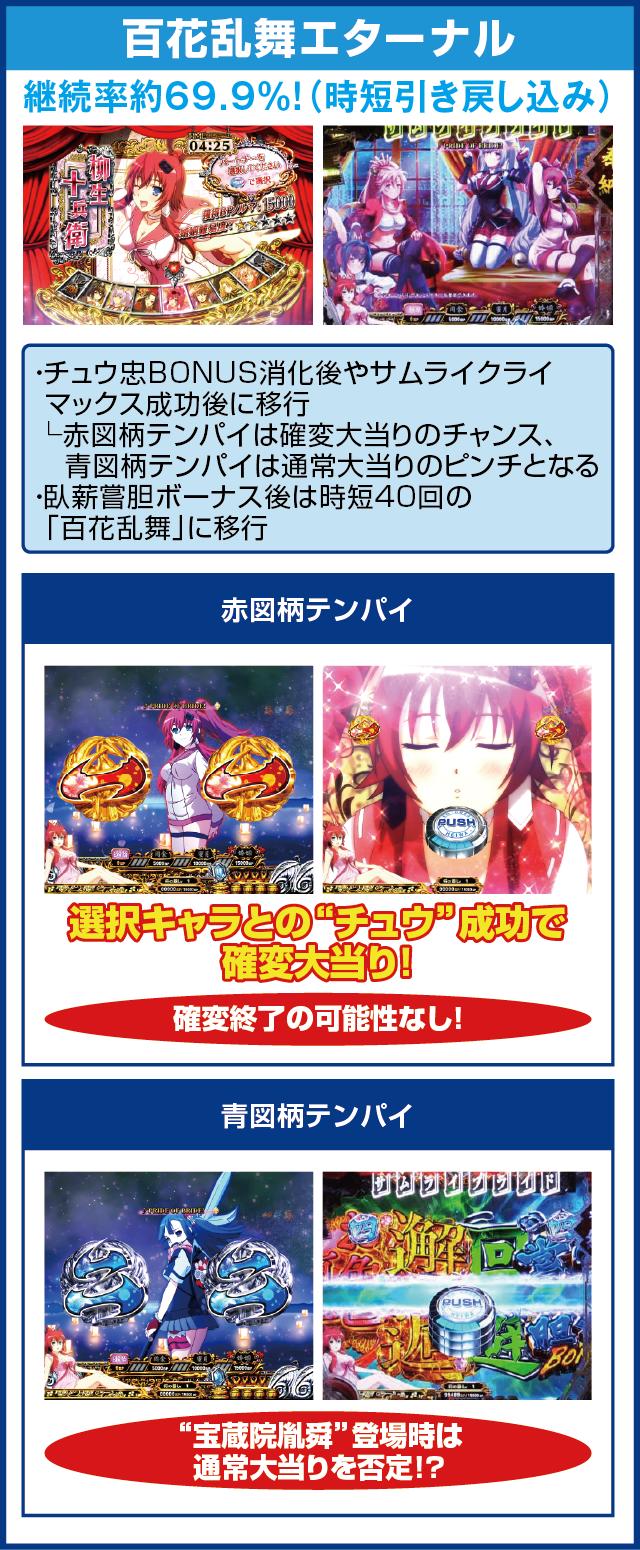 CR百花繚乱サムライブライド 99ver.のピックアップポイント
