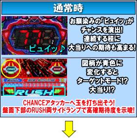 CRJ‐RUSH4 HSJのゲームフロー