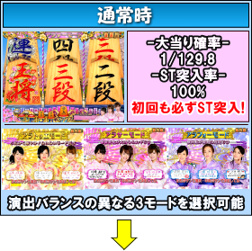 CRコマコマ倶楽部@エイジセレクトのゲームフロー