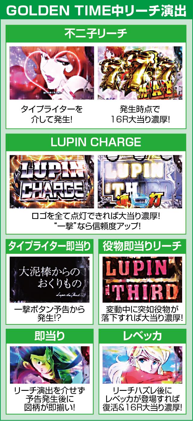 CRルパン三世10~LAST GOLD~のピックアップポイント