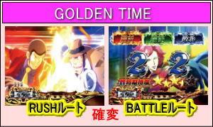 CRルパン三世~Lupin The End~のゲームフロー