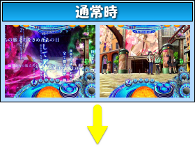 フィーバー マクロスフロンティア3 Light Middle ver.のゲームフロー