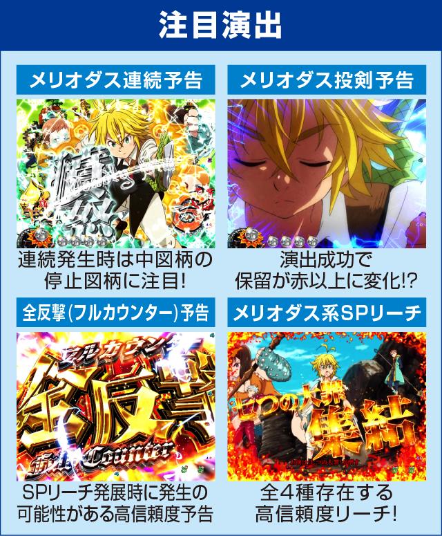 ぱちんこCR七つの大罪のピックアップポイント