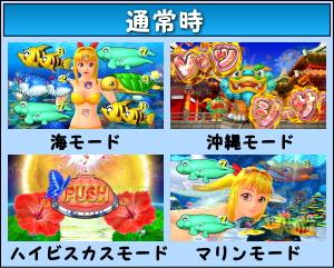 CRスーパー海物語IN沖縄4のゲームフロー