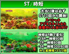 CR大海物語4Withアグネス・ラム 遊デジ119ver.のゲームフロー