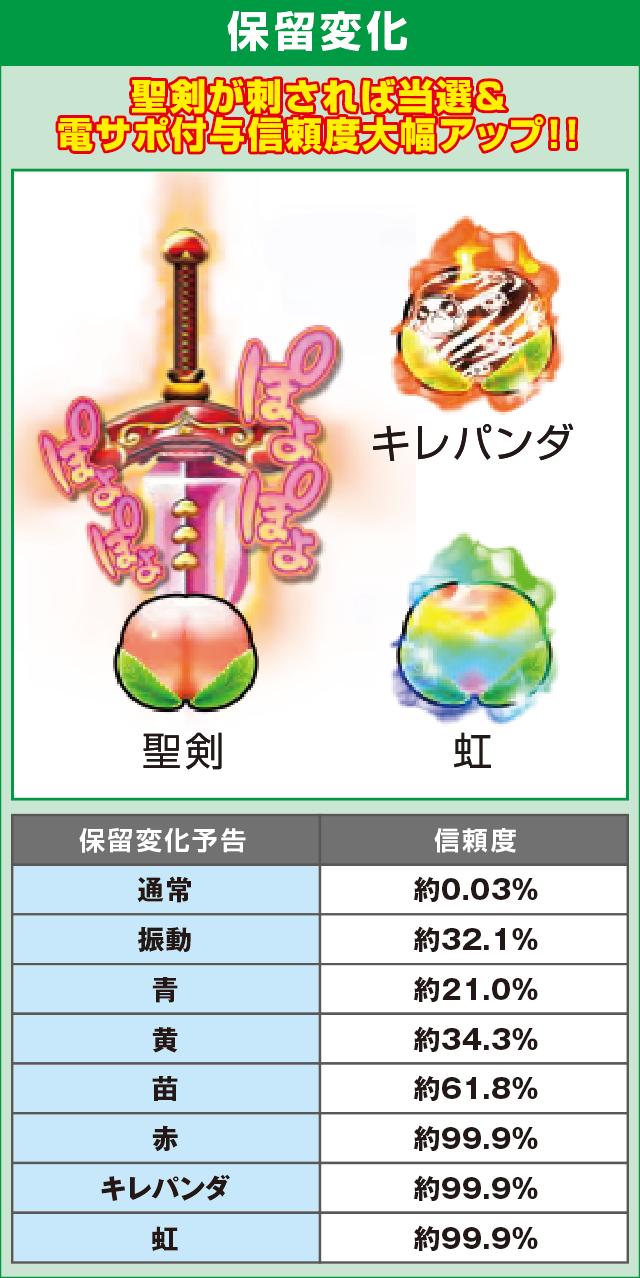 ぱちんこCRおしおきくのいち忍法帳 28Ver.のピックアップポイント