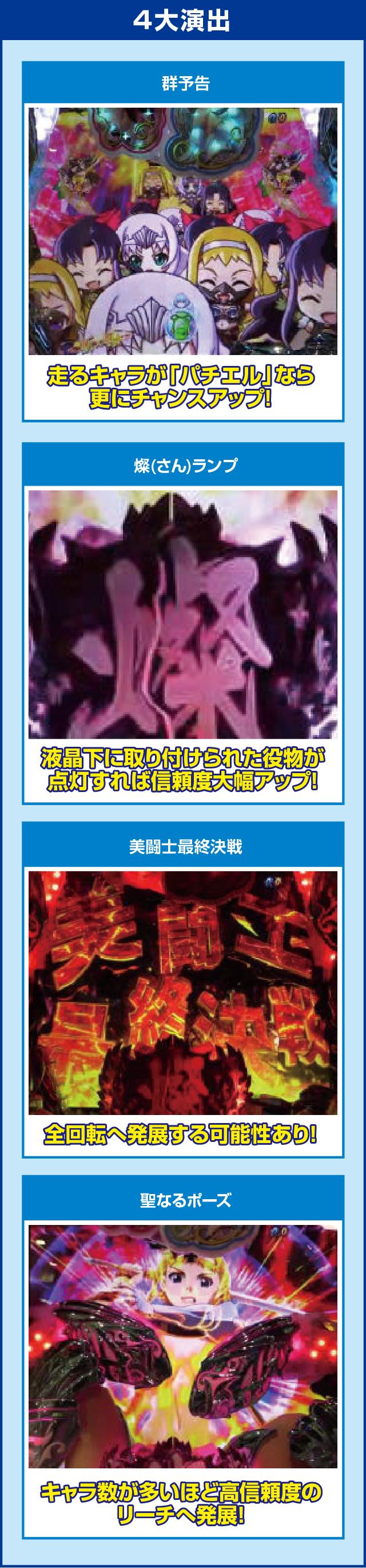 CRクイーンズブレイド美闘士カーニバルのピックアップポイント