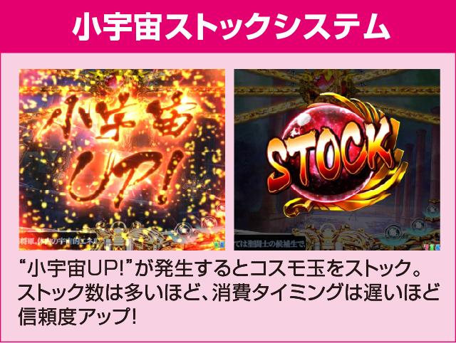 "CR聖闘士星矢4 The Battle of""限界突破""のピックアップポイント"