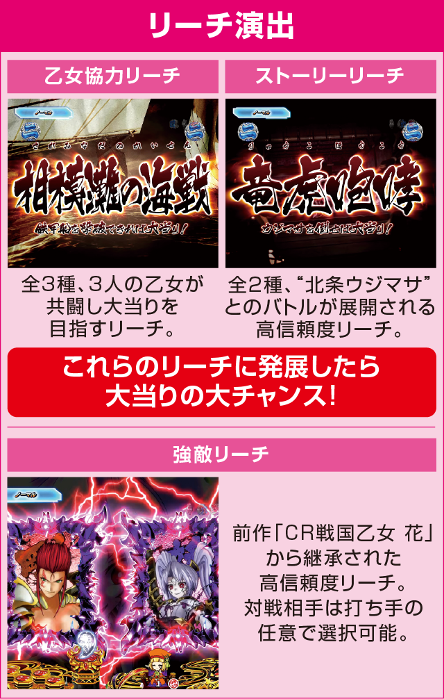 CR 戦国乙女5~10th Anniversary~のピックアップポイント