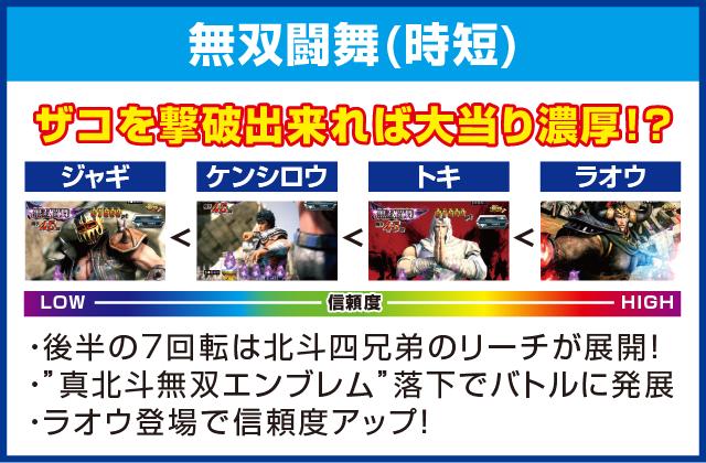 ぱちんこCR真・北斗無双 夢幻闘乱のピックアップポイント