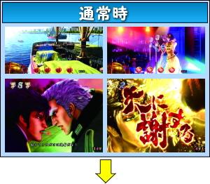 ぱちんこCR蒼天の拳天帰のゲームフロー