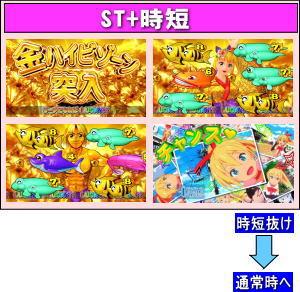 CRAスーパー海物語IN沖縄4withアイマリンのゲームフロー