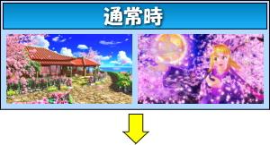 CRスーパー海物語IN沖縄4 桜バージョン 319ver.のゲームフロー