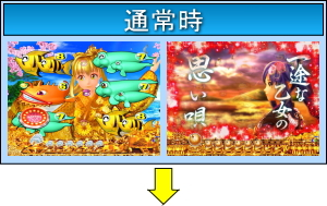 CRスーパー海物語IN JAPAN 金富士バージョン 319ver.のゲームフロー