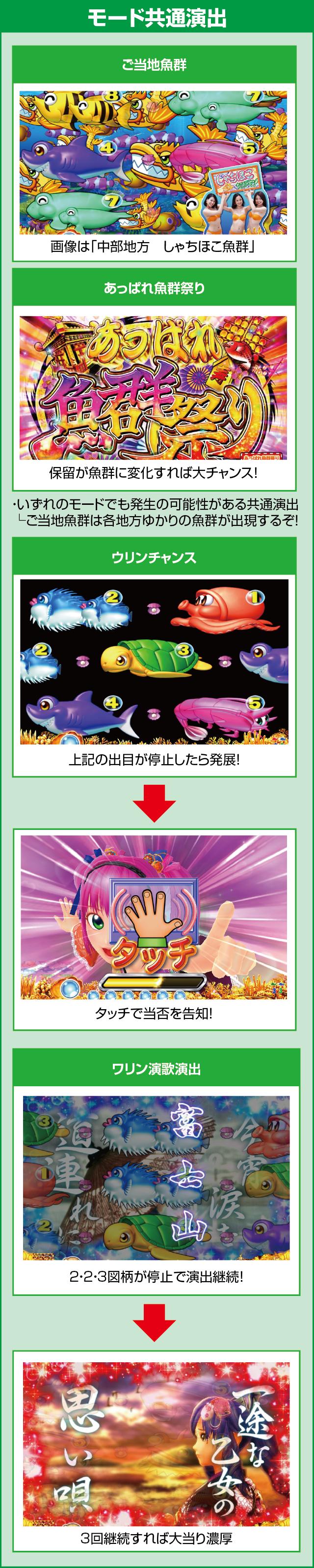 CRスーパー海物語IN JAPAN 金富士バージョン 319ver.のピックアップポイント