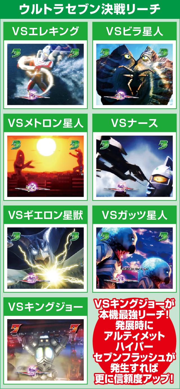 ぱちんこ ウルトラセブン2のピックアップポイント