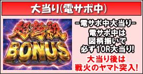 ぱちんこ宇宙戦艦ヤマト2199‐波動‐199Ver.のゲームフロー