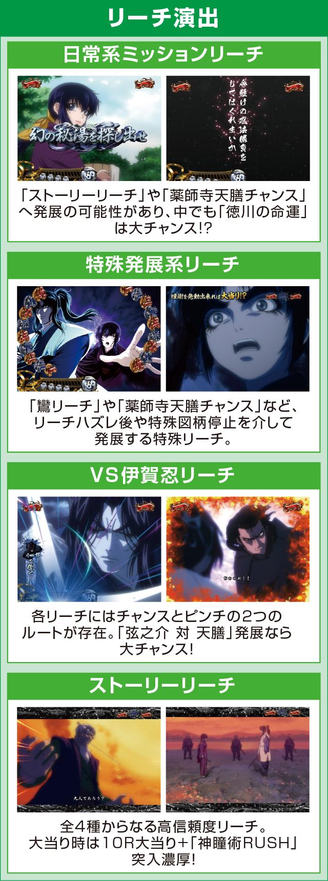 Pバジリスク~甲賀忍法帖~2のピックアップポイント
