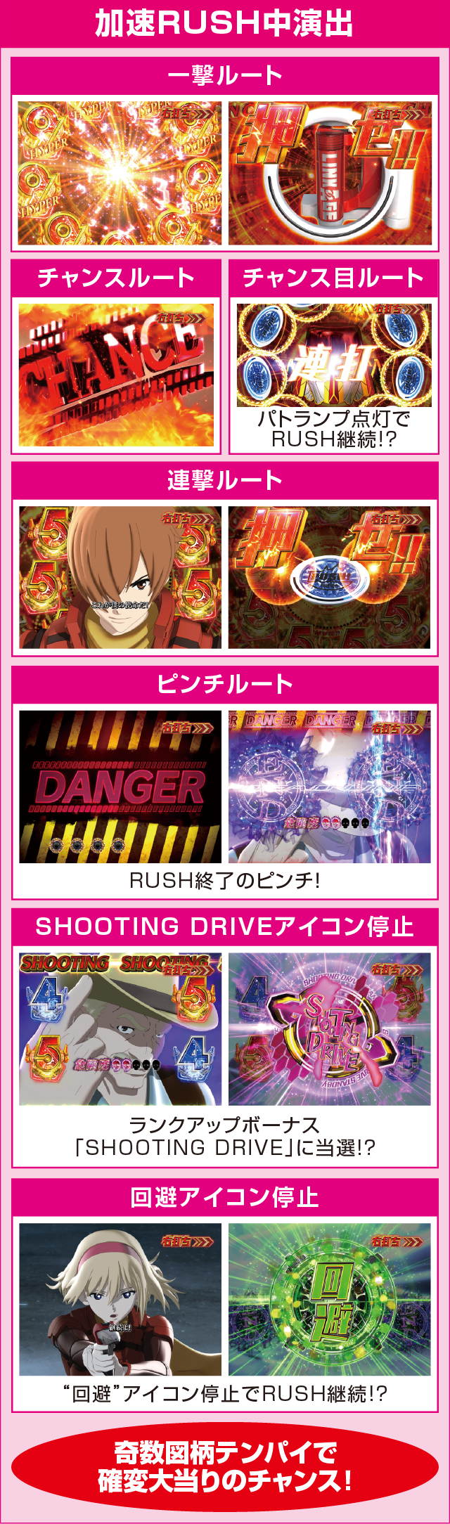 P CYBORG009 CALL OF JUSTICE HI-SPEED EDITIONのピックアップポイント