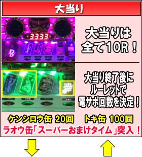 P DD北斗の拳~主役はジャギ!!~のゲームフロー