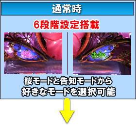 P ドラム海物語 IN沖縄 桜バージョンのゲームフロー