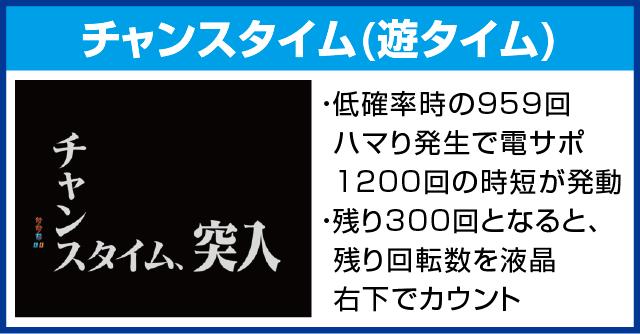 新世紀エヴァンゲリオン 決戦 ~真紅~のピックアップポイント