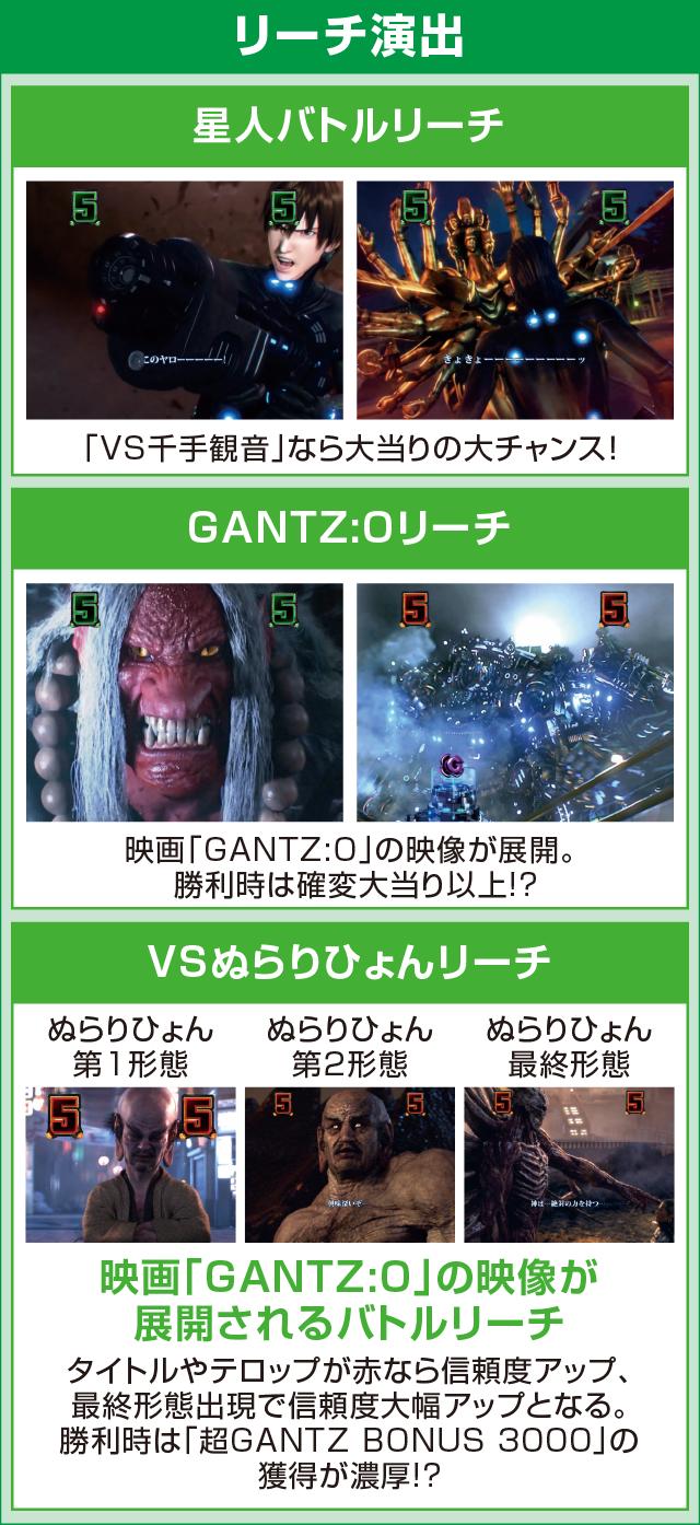 ぱちんこGANTZ:2のピックアップポイント