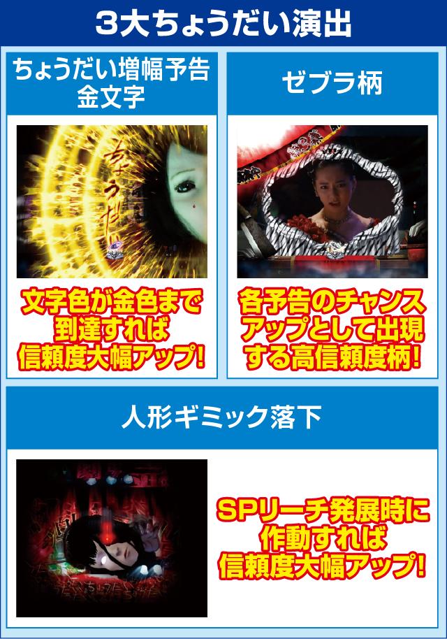 ぱちんこ 劇場霊のピックアップポイント