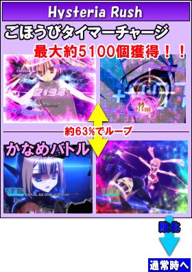 P緋弾のアリアⅢ設定付のゲームフロー