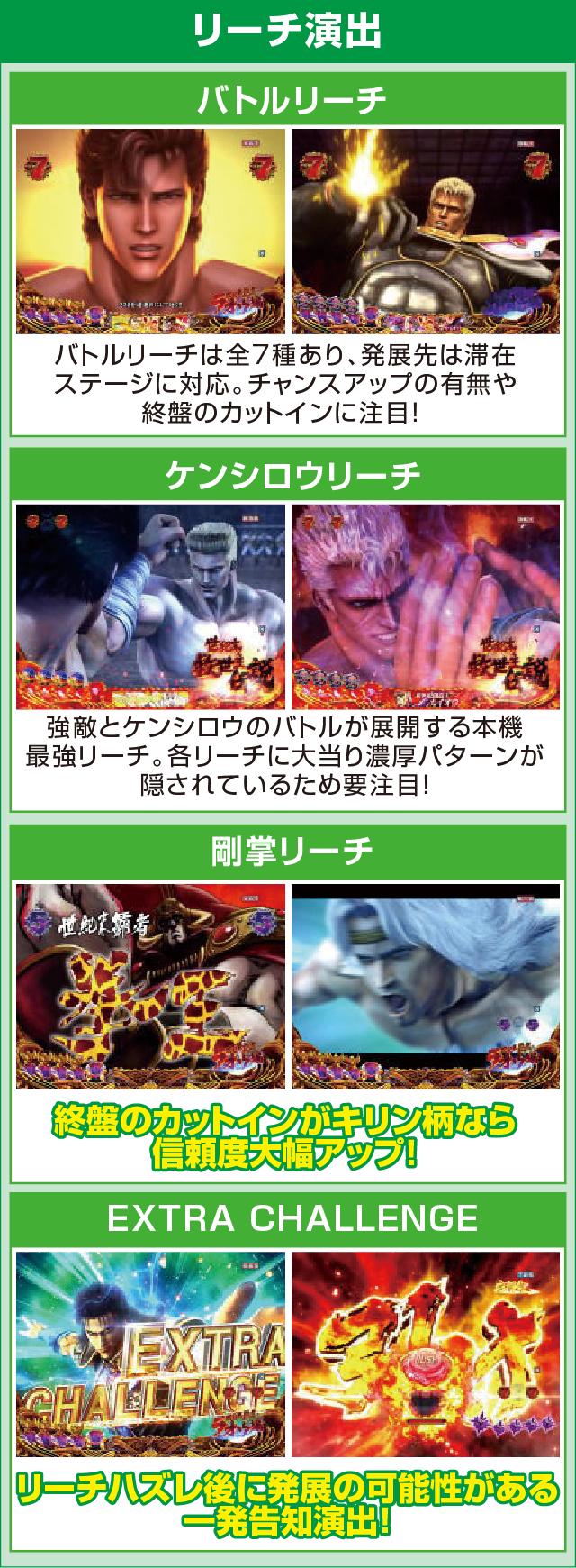 P北斗の拳8覇王のピックアップポイント