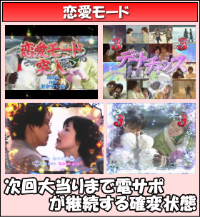ぱちんこ 冬のソナタRemember Sweet Versionのゲームフロー