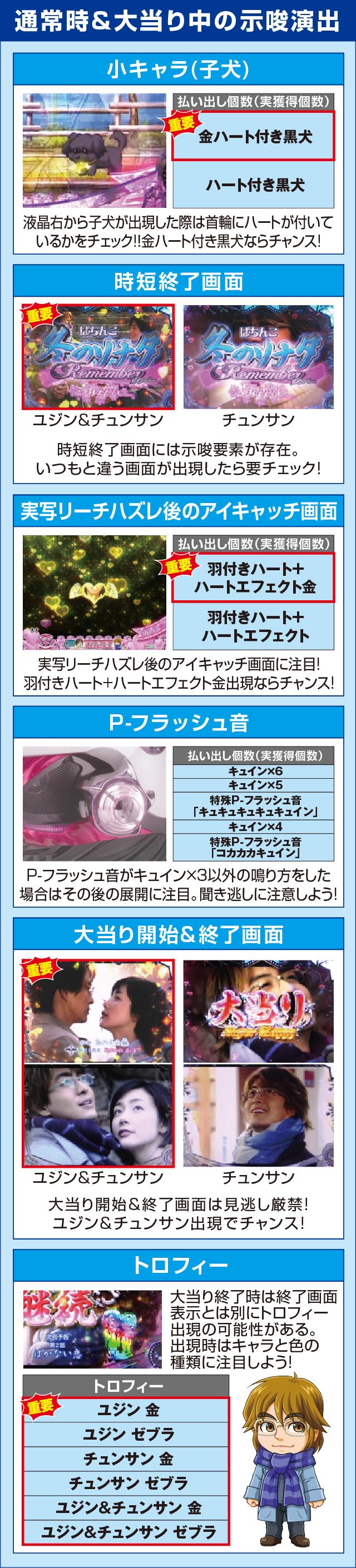 ぱちんこ 冬のソナタRemember Sweet Versionの確定演出