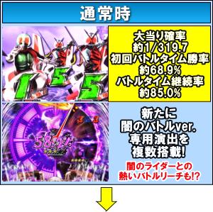 ぱちんこ仮面ライダー フルスロットル 闇のバトルver.のゲームフロー
