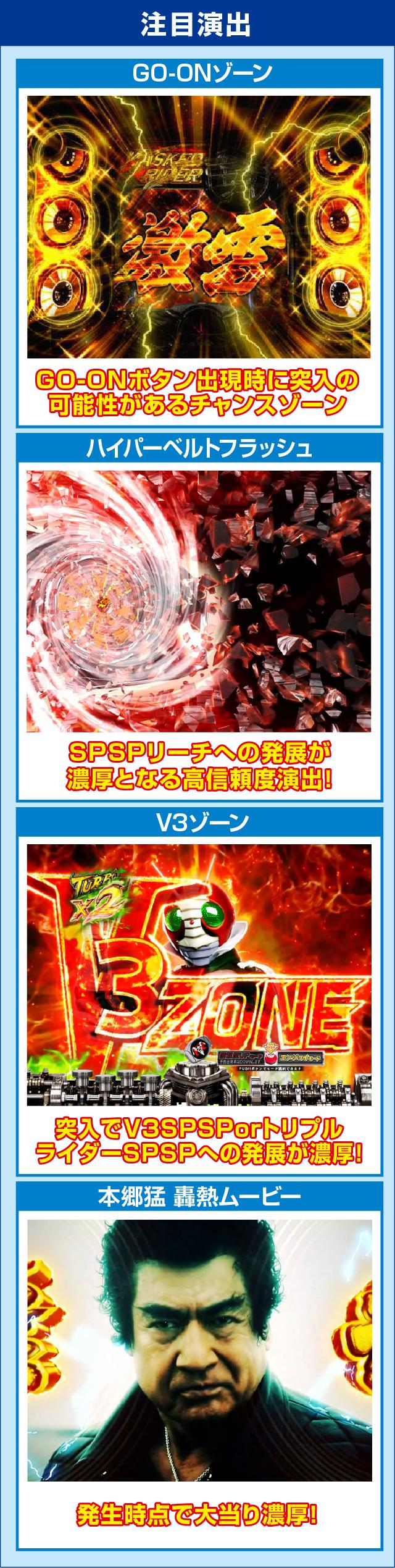 ぱちんこ 仮面ライダー 轟音のピックアップポイント