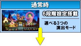 Pミニミニモンスター4LMのゲームフロー