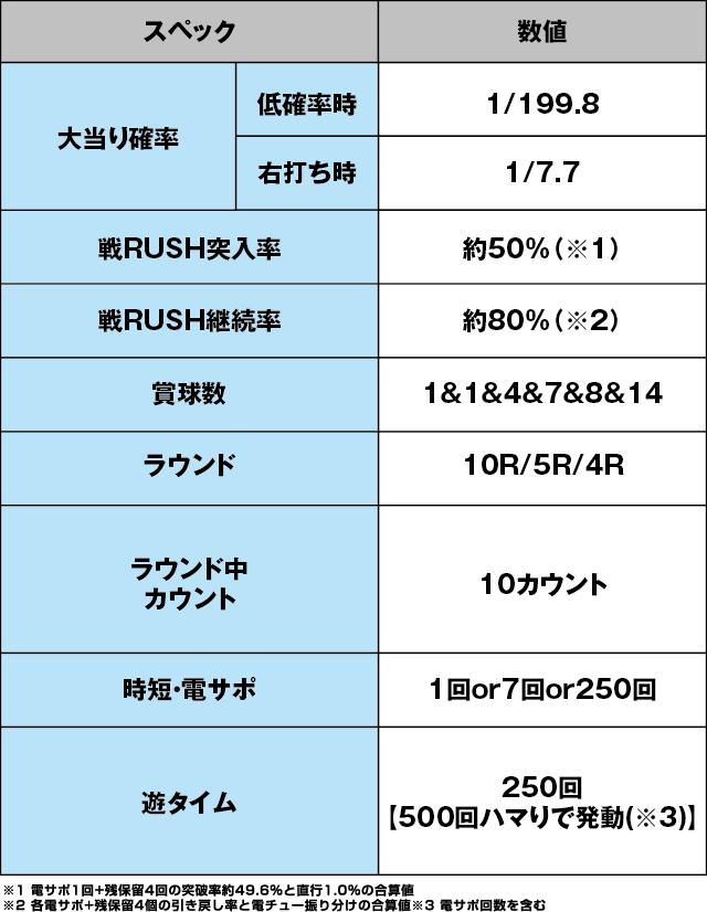 PモモキュンソードMCのスペック表