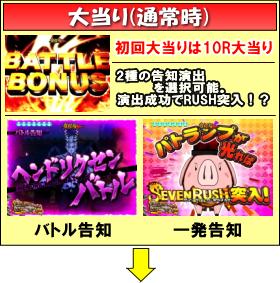 P七つの大罪 強欲Ver.のゲームフロー