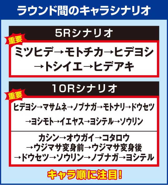 P戦国乙女5 1/219~1/184ver.の確定演出