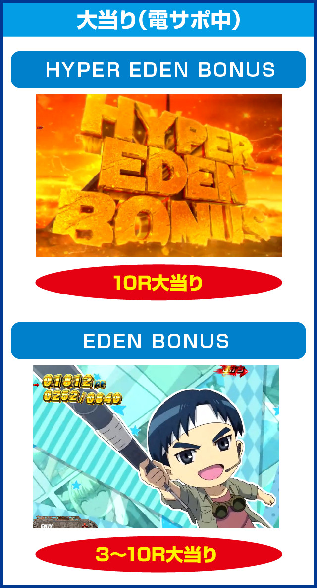 P ROAD TO EDENのピックアップポイント